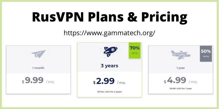 RusVPN Discount Code