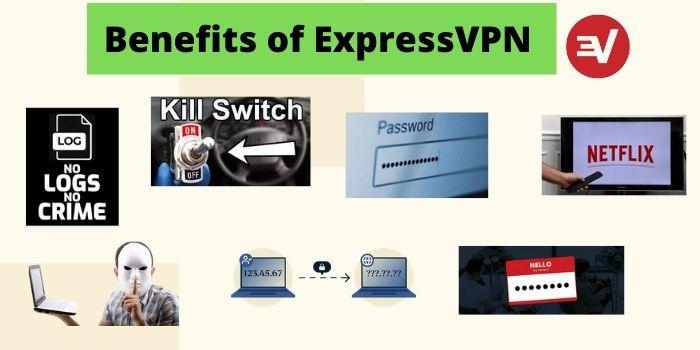 Benefits of ExpressVPN