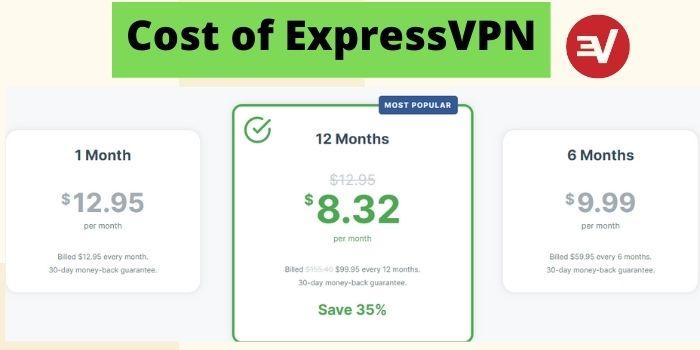 Cost of ExpressVPN