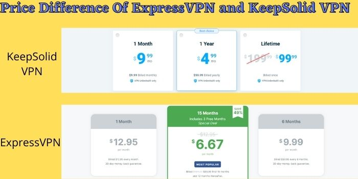 Price Difference Between ExpressVPN And KeepSolid VPN