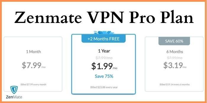 Zenmate VPN Pro Coupon Code