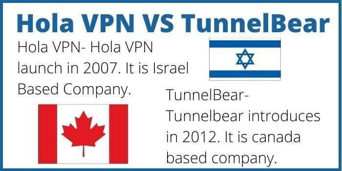 Comparison Hola VPN VS Tunnelbear