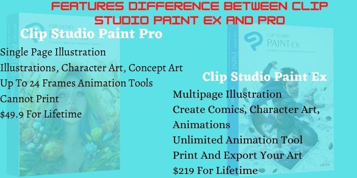 Features Difference between Clip Studio Paint ex and Pro