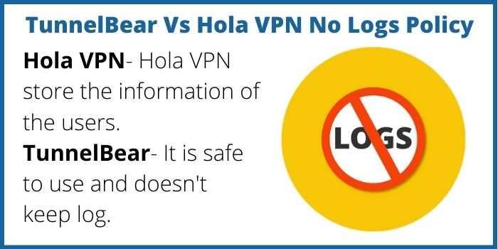 No Logs Policy Hola VPN & Tunnelbear