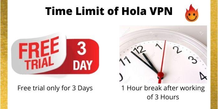 Hola VPN Time Limit