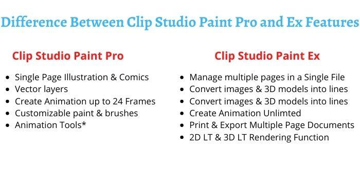 Clip Studio Paint Ex vs Pro Features