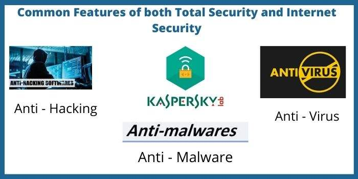 Common Features of both Total Security and Internet Security