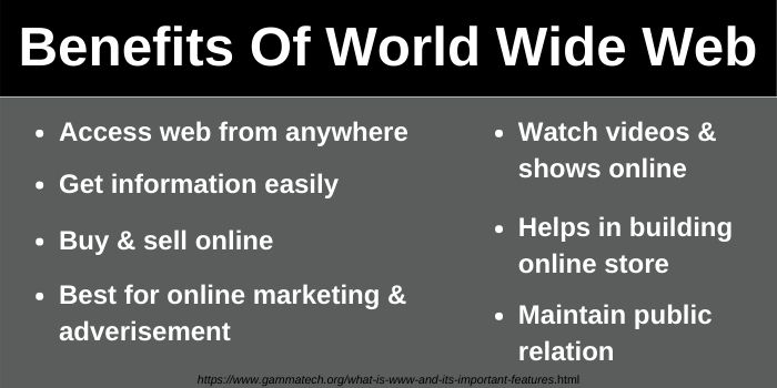 Uses of World Wide Web