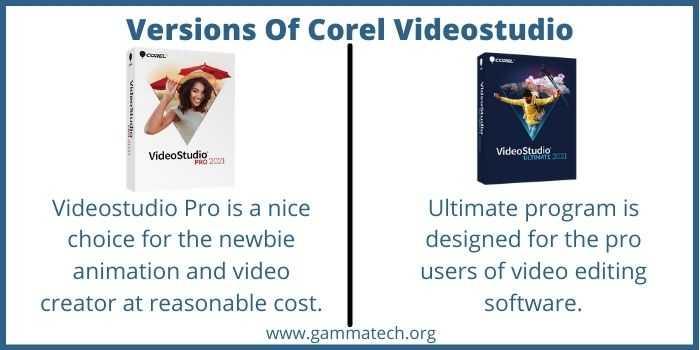 Versions of Corel Videostudio