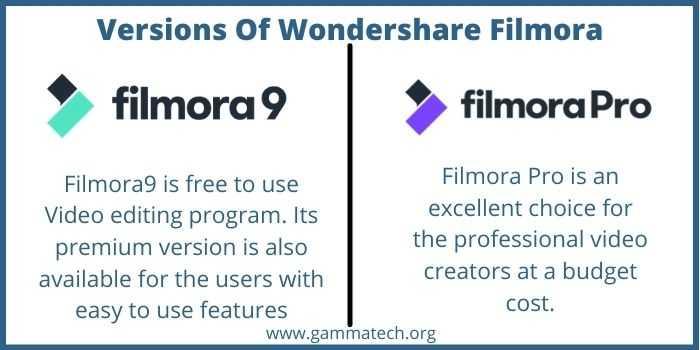 Versions of Filmora