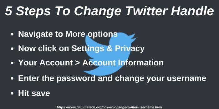 Change Twitter username in 5 steps