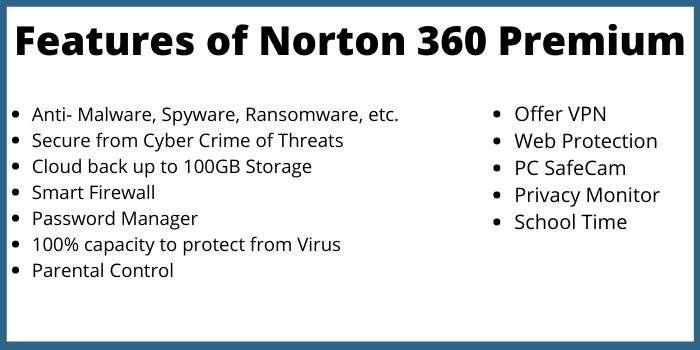 Features of Norton 360 Premium