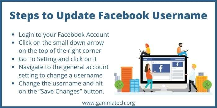 Steps to Update Facebook Username
