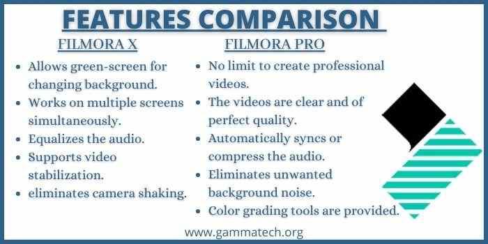 Features comparison of Filmora X or Filmora Pro