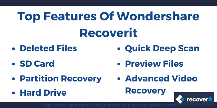 Features of Wonderrshare Recoverit